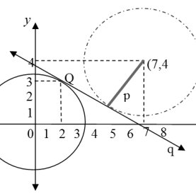 (PDF) Problem Posing of High School Mathematics Student's