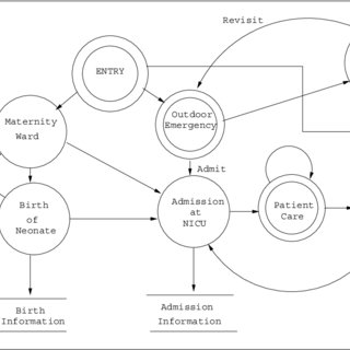 (PDF) A Web Enabled Health Information System for the
