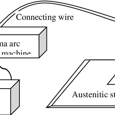 Block diagram of plasma arc welding of TWIP steel plates