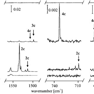 UV-vis spectra (a, top) of an Ar matrix containing Ga, and