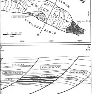 (PDF) Petrophysical Charaterization of the Kwale Field