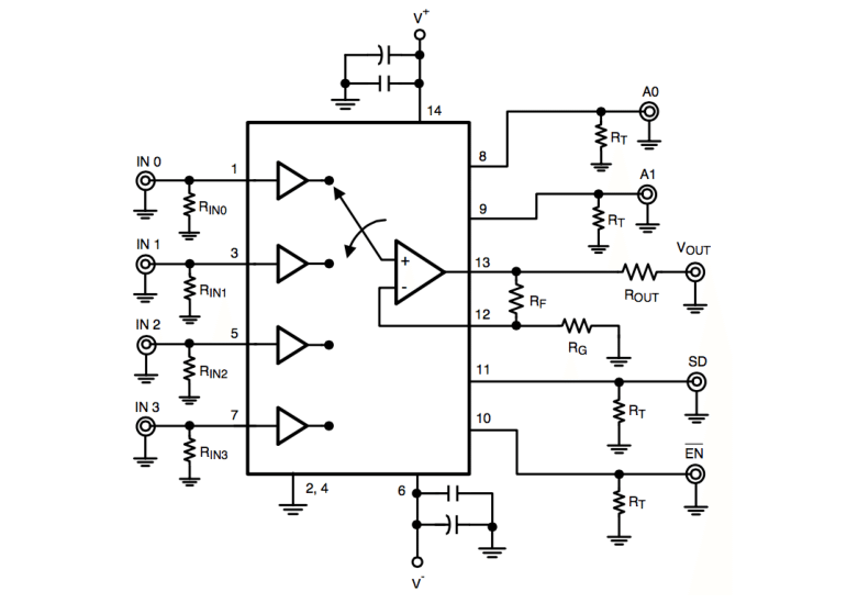 Illustration of the 4:1 analogue multiplexer. The IN0, IN1