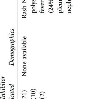 Leukocytoclastic vasculitis, palpable purpura that