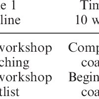 (PDF) Executive coaching enhances goal attainment