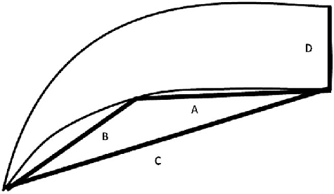 Diagram illustrating the measurements taken on each claw