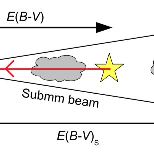 Schematic of the experimental setup showing the UHV