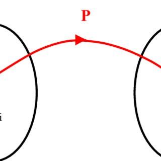 (PDF) Decision Making Using Game Theory