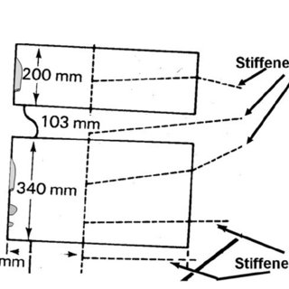 Figure A2. Schematic diagram of the adhesive shear stress