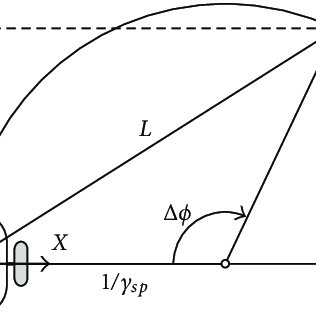 (PDF) Pure-Pursuit Reactive Path Tracking for Nonholonomic