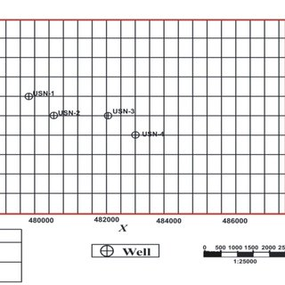 Depositional Environment in Well 1. Depositional