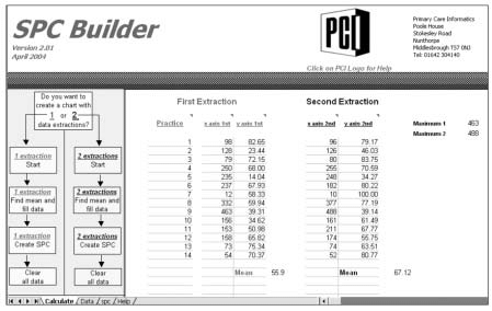 Example of SPC Builder supporting comparative data