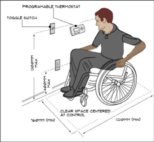 wheel chair dimensions upholstered chairs target to services control units for wheelchair users download