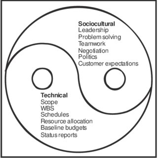 0: The Technical and Sociocultural Dimensions of the