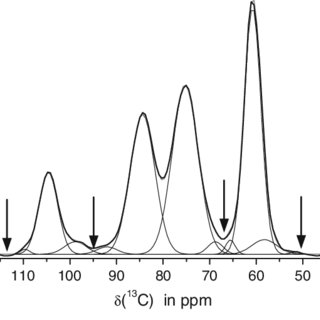 (PDF) Solid-state NMR studies of methyl celluloses. Part 2