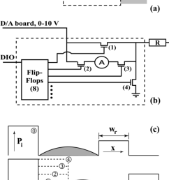 schematic diagrams of the electronic control setup for the microheater arrays a the [ 715 x 1246 Pixel ]