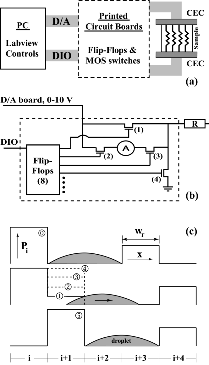 hight resolution of schematic diagrams of the electronic control setup for the microheater arrays a the
