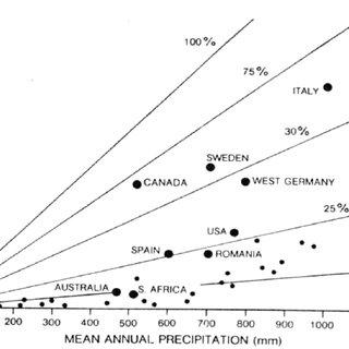 (PDF) Domestic Water Provision in the Democratic South