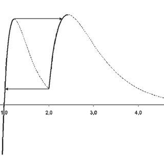 (PDF) Material Strain Tensor