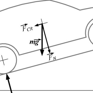 (PDF) Dynamic control system for electric motor drive