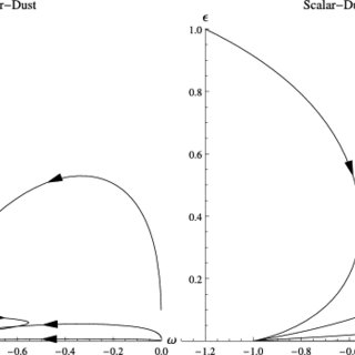 (PDF) Observational constraints on a cosmological model