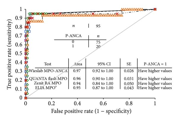 between ulcerative colitis uc and crohn s disease figure 7 of