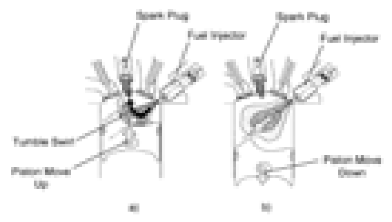 Concept of mixture preparation for Direct Injection