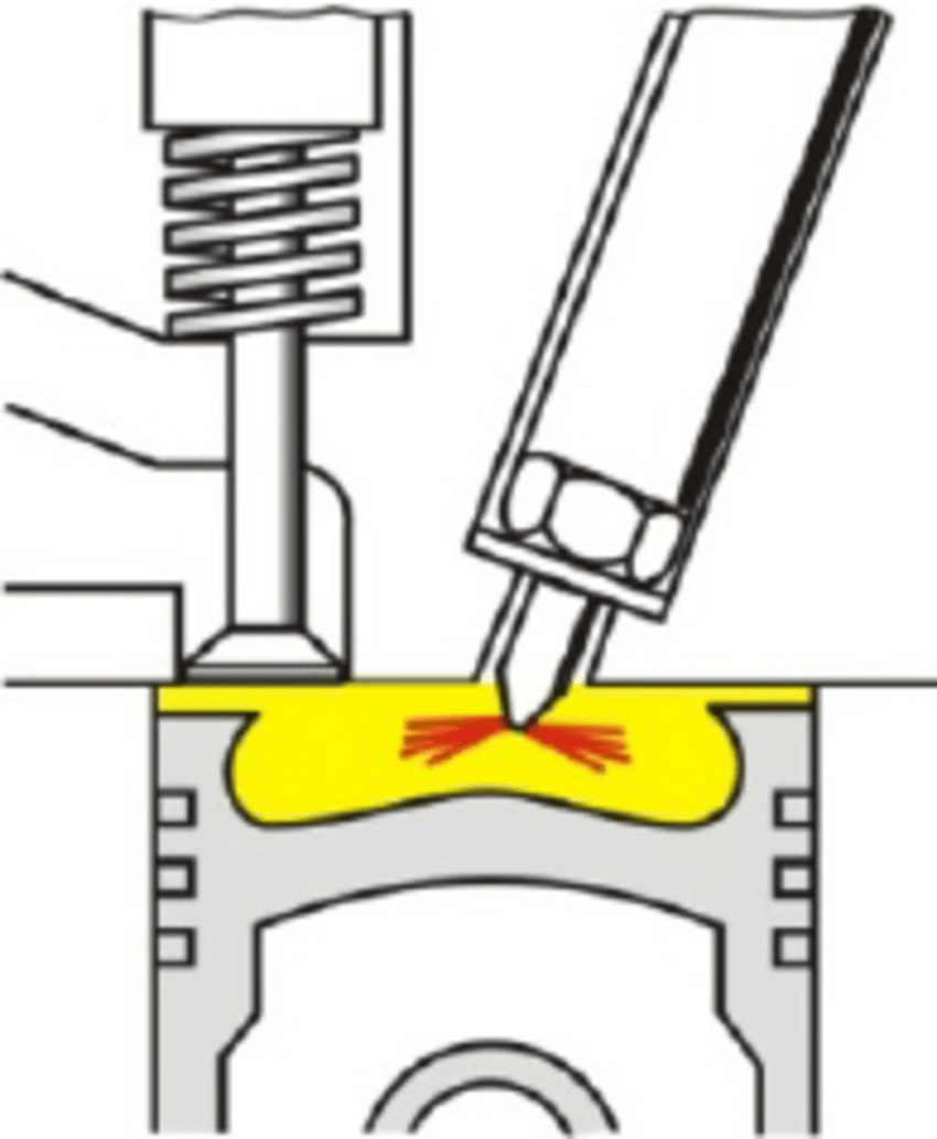 hight resolution of the implementation diagram of direct injection in the diesel engine 1