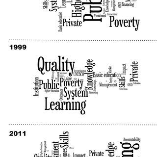 (PDF) The 2020 education strategy or the limitations of