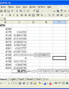 Historical volatility excel implementation also download scientific rh researchgate