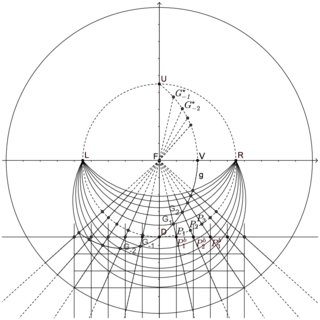 Construction of a uniform central perspective grid. Lines