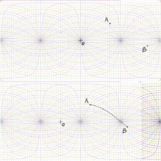 | Equirectangular perspective and flattening. í µí± maps