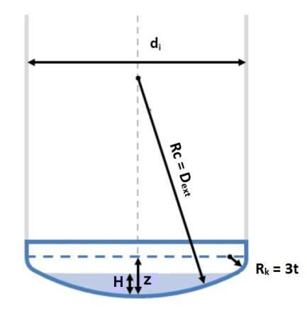 Horizontal Torispherical Tank Volume Calculator - Desain Terbaru
