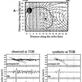 Example of S-wave polarization analysis at station TOR for