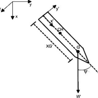 (PDF) Hydrodynamic Aspects of the Torpedo Anchor Installation