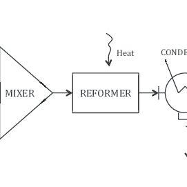 Fuel mass flow rate versus gas turbine power (methane