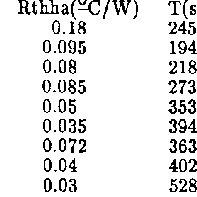 (PDF) Optimization of the thyristor valves design for TCR