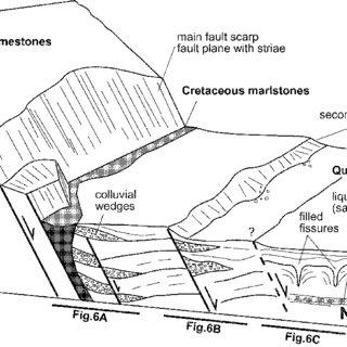 Historical drawing of the 1884-earthquake in Zafarraya