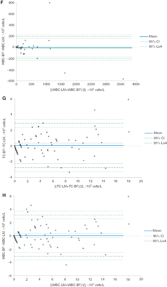 medium resolution of  continued download scientific diagram