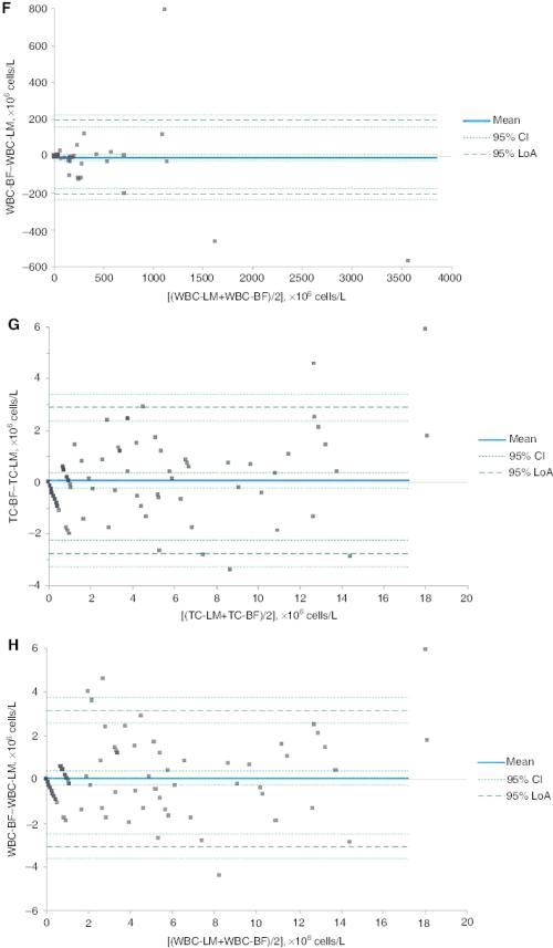 small resolution of  continued download scientific diagram