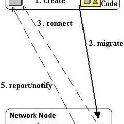 (PDF) A Hybrid Approach to Network Performance Monitoring