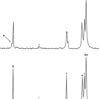 (PDF) Determination of Phase Content in Multiphase