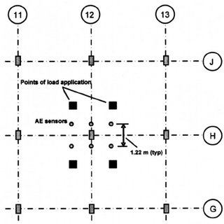 Schematic of the load test—two-way RC slab ͑ building ͒