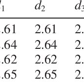 Formation energy as function of the fermi level µe for Hf