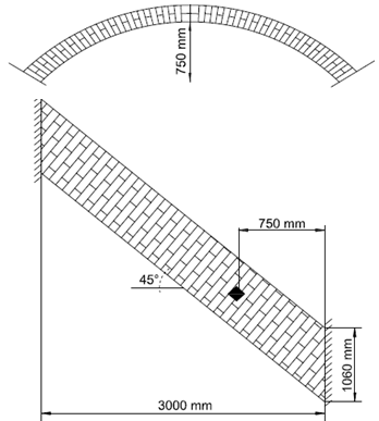 Skew arch geometry in the test configuration described in