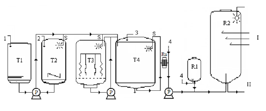 Pilot brewery for wort preparation and beer fermentation