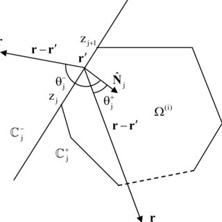 (PDF) Laplace's equation in the exterior of a convex
