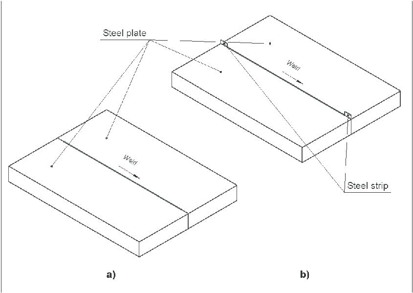 Welding setup: (a) butt joint laser welding; (b) butt