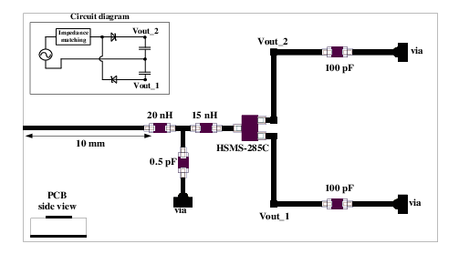 PCB layout of the broadband RF to DC matched circuit. Top