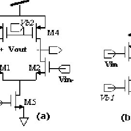 Layout of two stage op-amp. Only a part of compensation