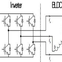 (PDF) A Review: Speed Control of Brushless DC Motor
